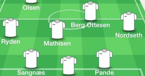 Årets lag i 4. divisjon